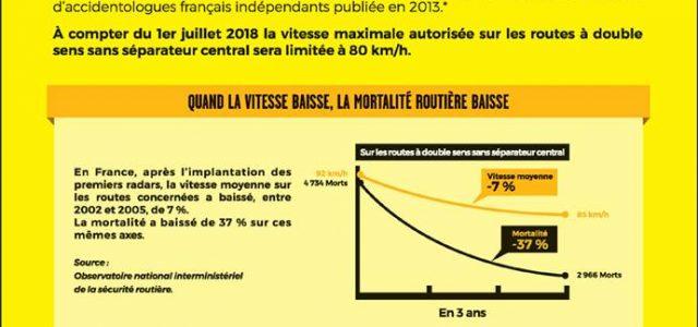 Campagne de communication «Rouler moins vite c'est sauver plus de vies» Les citoyens vosgiens ont pu voir, comme nombre de Français avant eux ces derniers jours, l'encart publicitaire au sujet […]