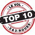 Exclusivement établi par la Mutuelle des Motards, le « top 10» 2019 des 2 et 3-roues de ses sociétaires les plus volés est riche d'enseignements. Si de nombreux modèles confirment […]